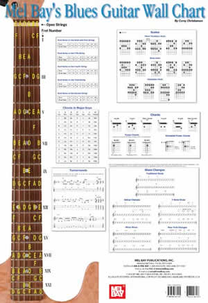 Blues Guitar Wall Chart Wall Chart - Mel Bay Publications, Inc ...