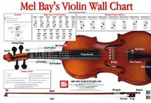 Violin Wall Chart Wall Chart Mel Bay Publications Inc Mel Bay