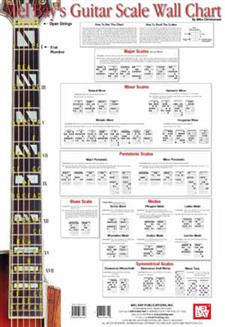 guitar scale wall chart wall chart mel bay publications inc mel bay. Black Bedroom Furniture Sets. Home Design Ideas