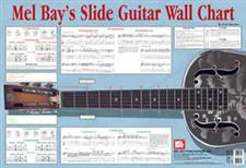 Slide Guitar Wall Chart