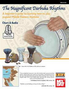Magnificent Darbuka Rhythms Chart