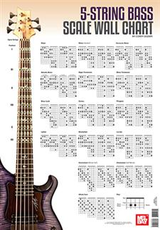 5 string bass scale wall chart wall chart mel bay publications inc mel bay. Black Bedroom Furniture Sets. Home Design Ideas