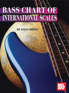 Bass Chart of International Scales