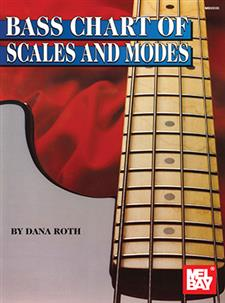Bass Chart of Scales and Modes