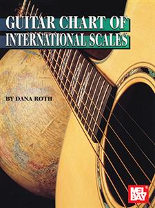 Guitar Chart of International Scales
