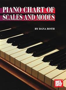 Piano Chart of Scales and Modes
