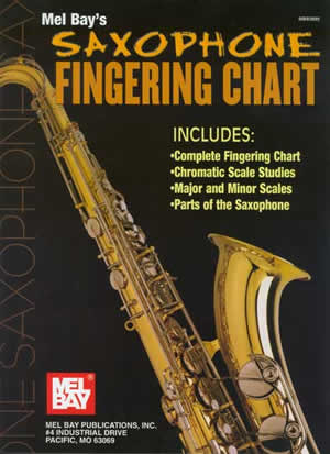 Saxophone Fingering Chart by William Bay